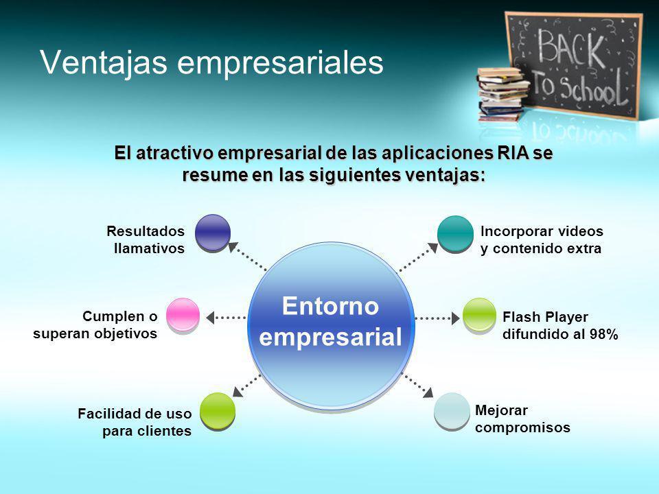 Ventajas empresariales El atractivo empresarial de las aplicaciones RIA se resume en las siguientes ventajas: Incorporar videos y contenido extra Mejo