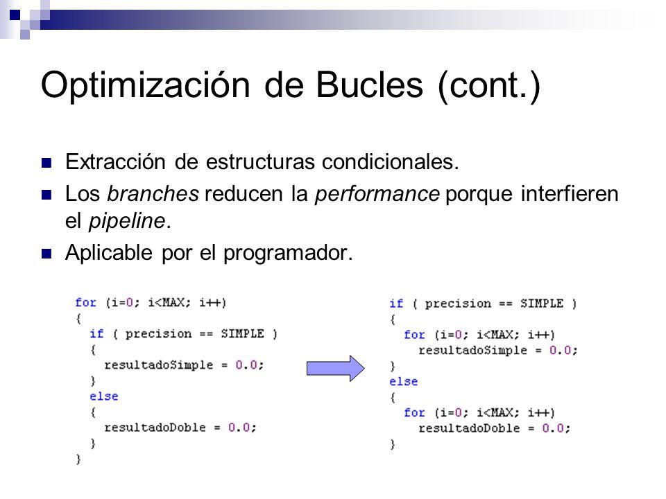 Optimización de Bucles (cont.) Extracción de estructuras condicionales. Los branches reducen la performance porque interfieren el pipeline. Aplicable