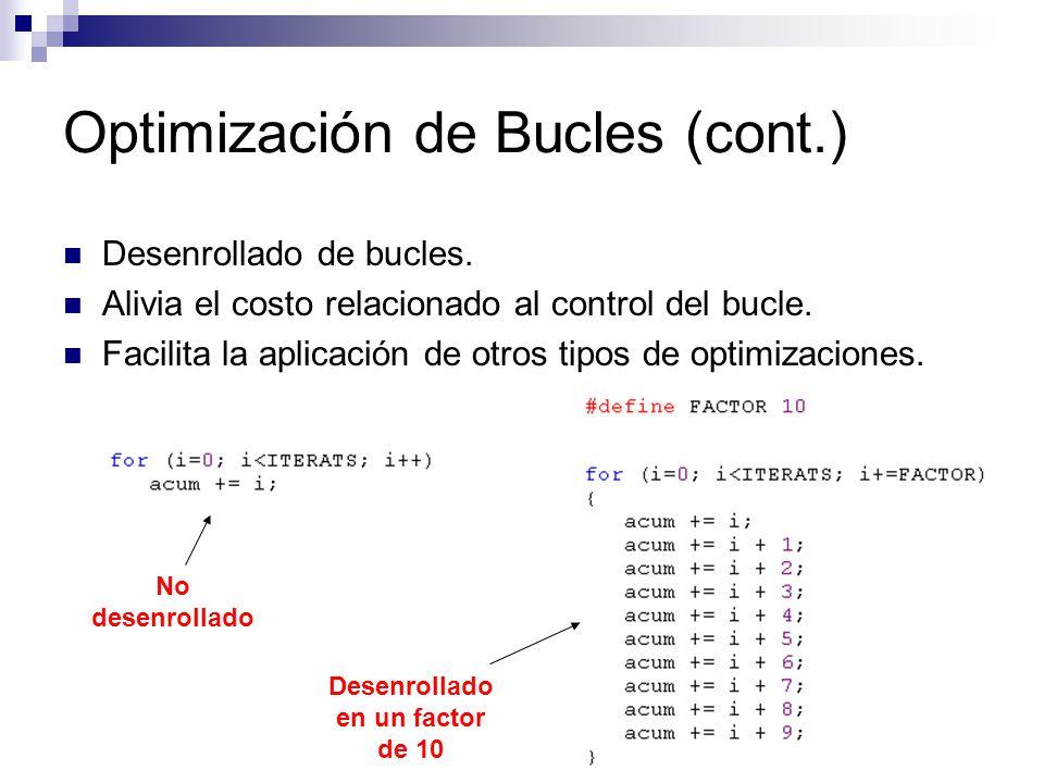 Optimización de Bucles (cont.) Desenrollado de bucles. Alivia el costo relacionado al control del bucle. Facilita la aplicación de otros tipos de opti