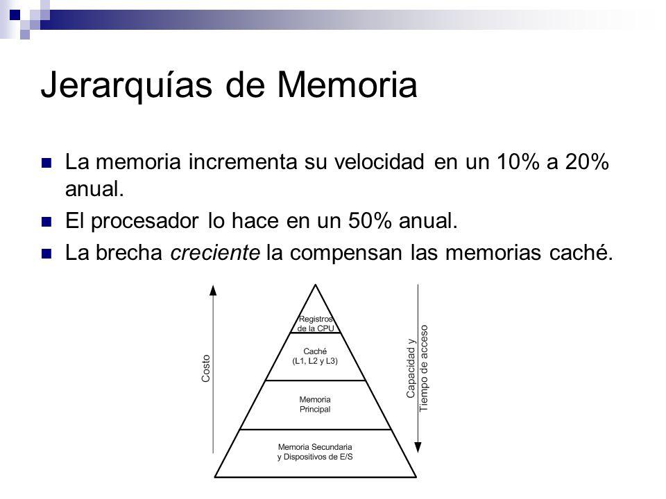 Jerarquías de Memoria La memoria incrementa su velocidad en un 10% a 20% anual. El procesador lo hace en un 50% anual. La brecha creciente la compensa