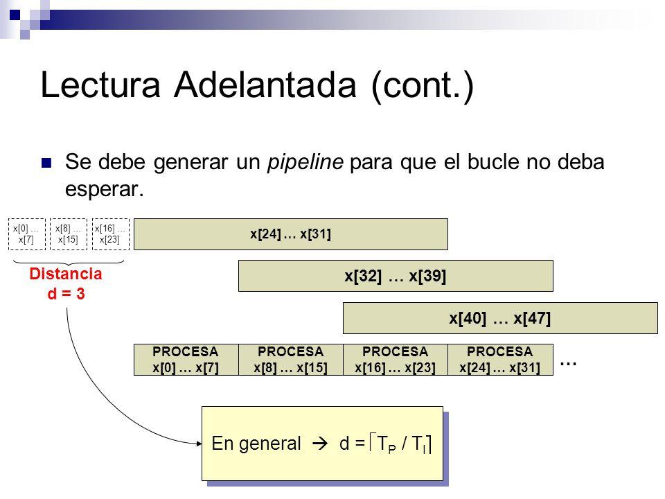 Lectura Adelantada (cont.) Se debe generar un pipeline para que el bucle no deba esperar. x[24] … x[31] PROCESA x[0] … x[7] PROCESA x[8] … x[15] PROCE