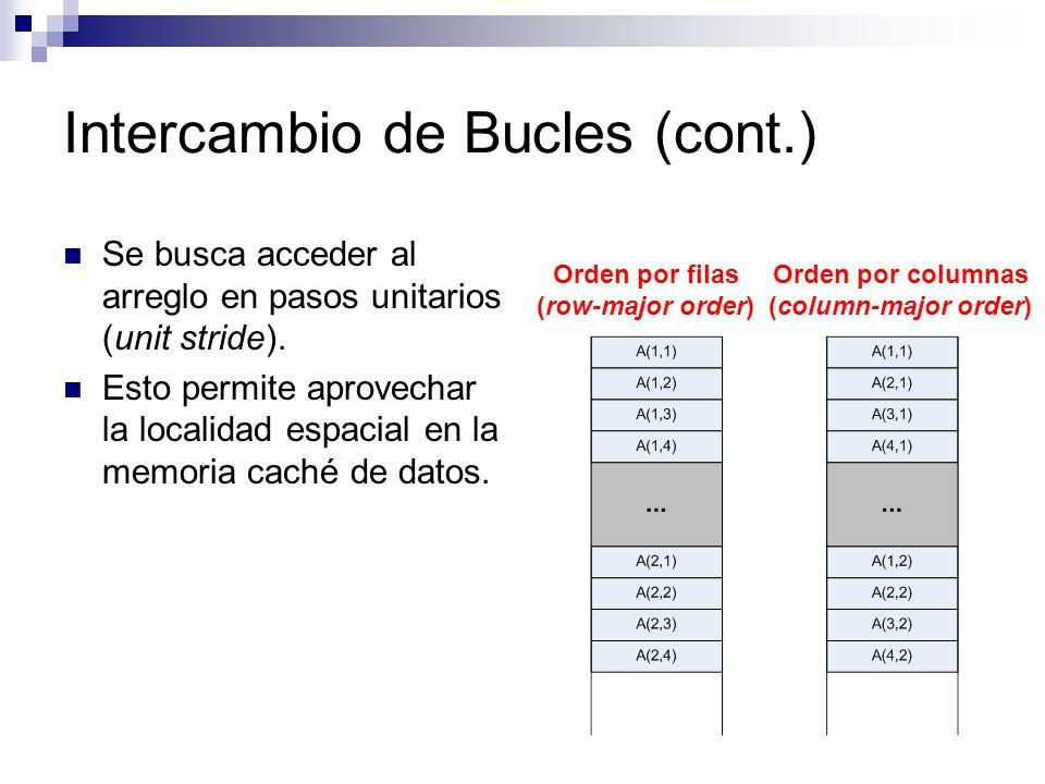 Intercambio de Bucles (cont.) Se busca acceder al arreglo en pasos unitarios (unit stride). Esto permite aprovechar la localidad espacial en la memori