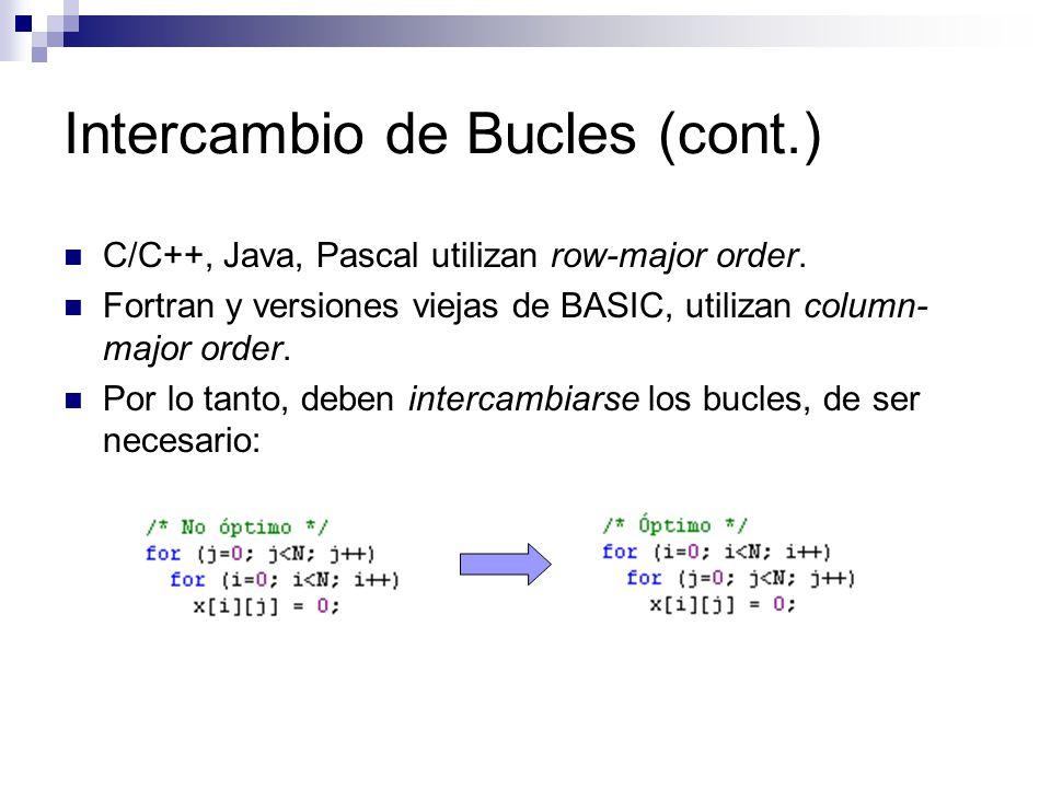 Intercambio de Bucles (cont.) C/C++, Java, Pascal utilizan row-major order. Fortran y versiones viejas de BASIC, utilizan column- major order. Por lo