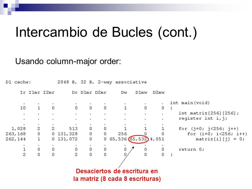 Intercambio de Bucles (cont.) Usando column-major order: Desaciertos de escritura en la matriz (8 cada 8 escrituras)