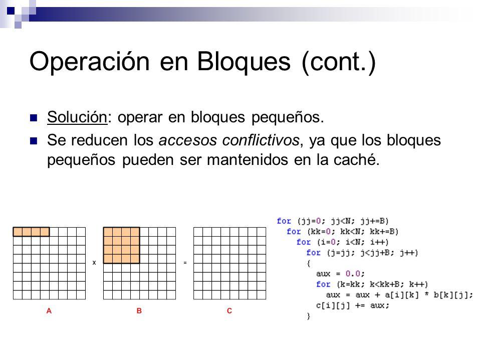 Operación en Bloques (cont.) Solución: operar en bloques pequeños. Se reducen los accesos conflictivos, ya que los bloques pequeños pueden ser manteni