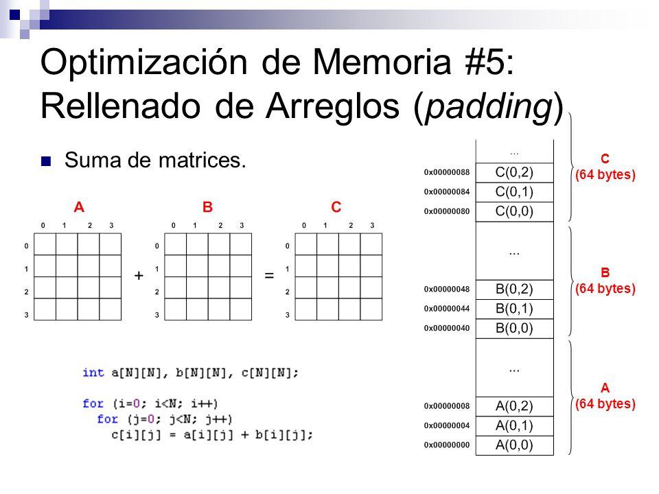 Optimización de Memoria #5: Rellenado de Arreglos (padding) Suma de matrices. A (64 bytes) B (64 bytes) C (64 bytes)