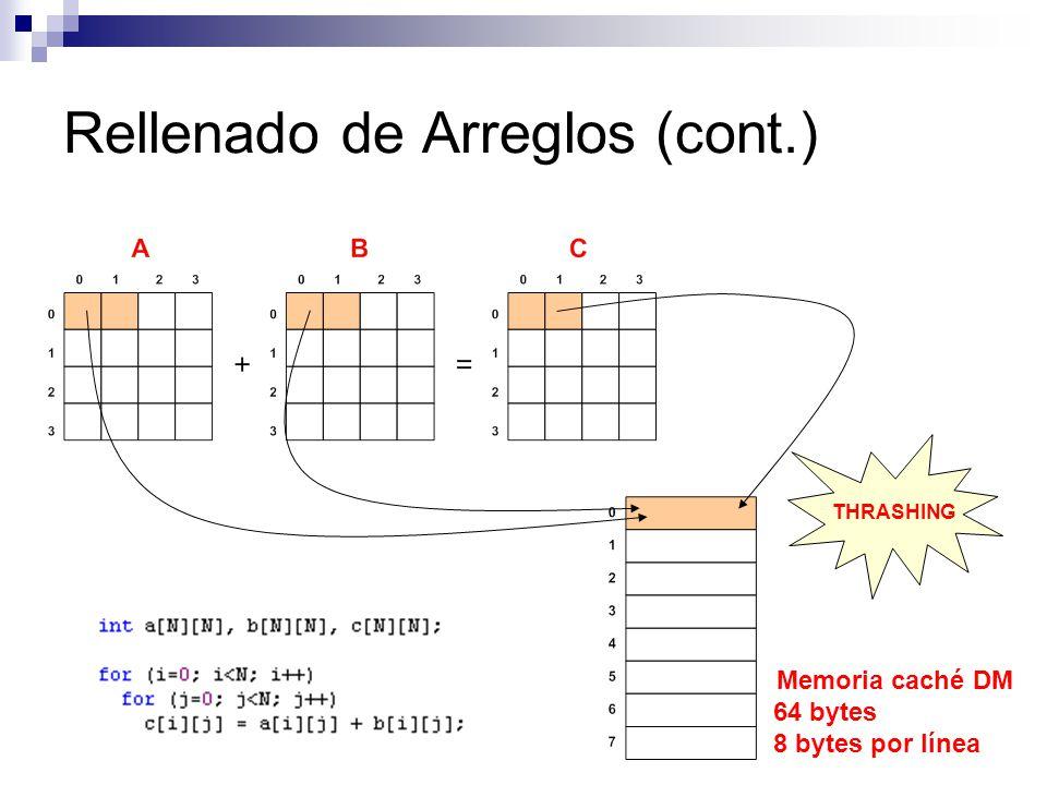 Rellenado de Arreglos (cont.) Memoria caché DM 64 bytes 8 bytes por línea THRASHING