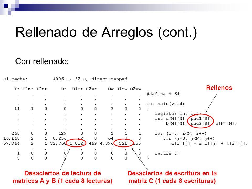 Rellenado de Arreglos (cont.) Con rellenado: Desaciertos de escritura en la matriz C (1 cada 8 escrituras) Desaciertos de lectura de matrices A y B (1