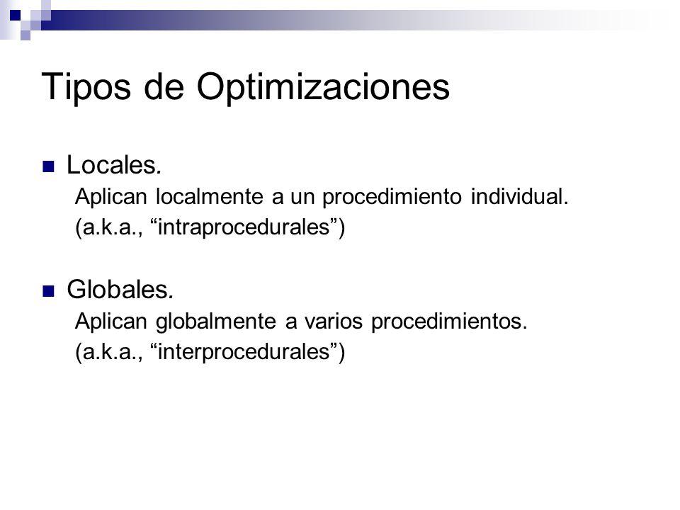 Optimizaciones Locales Asignación de registros.Eliminación de código inalcanzable y código muerto.