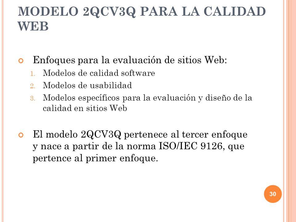Enfoques para la evaluación de sitios Web: 1. Modelos de calidad software 2. Modelos de usabilidad 3. Modelos específicos para la evaluación y diseño