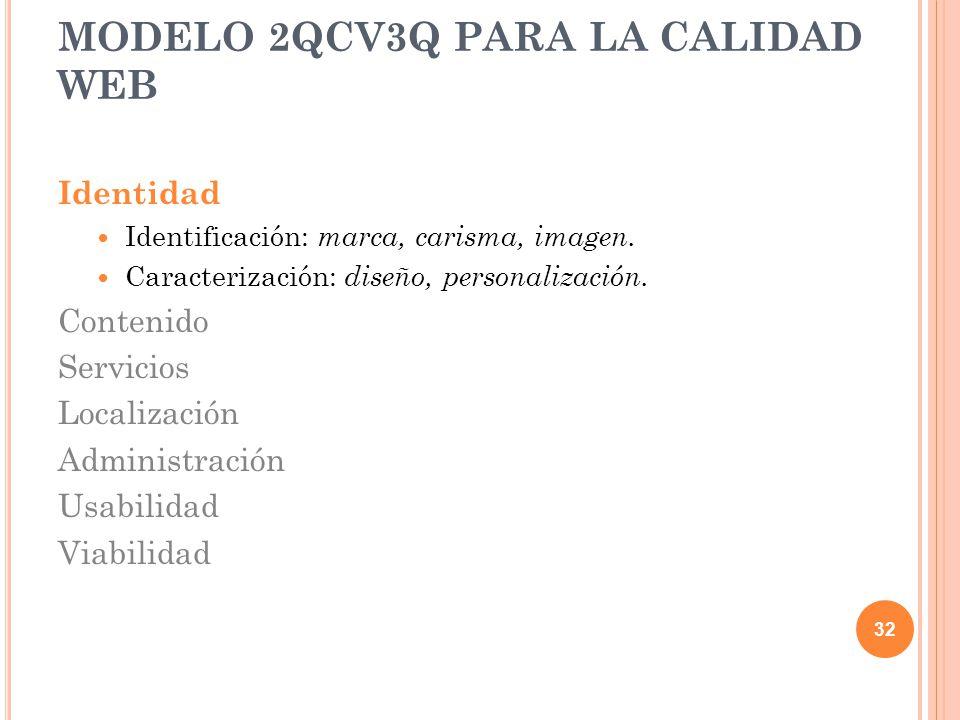 Identidad Identificación: marca, carisma, imagen. Caracterización: diseño, personalización. Contenido Servicios Localización Administración Usabilidad