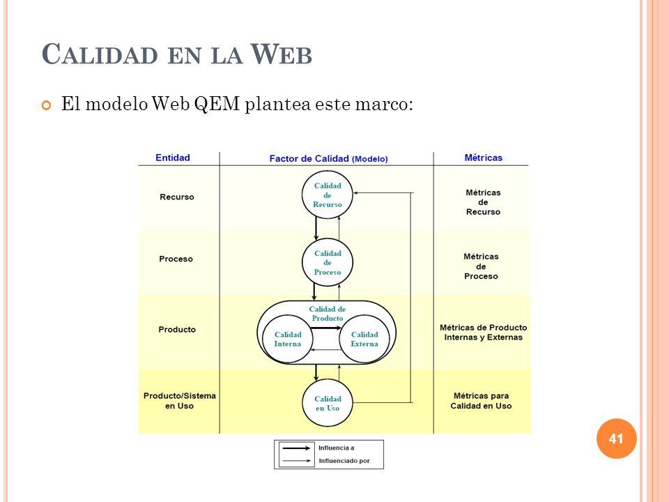 El modelo Web QEM plantea este marco: 41 C ALIDAD EN LA W EB