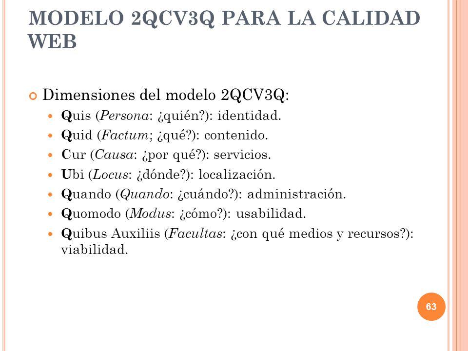 Dimensiones del modelo 2QCV3Q: Q uis ( Persona : ¿quién?): identidad. Q uid ( Factum ; ¿qué?): contenido. C ur ( Causa : ¿por qué?): servicios. U bi (