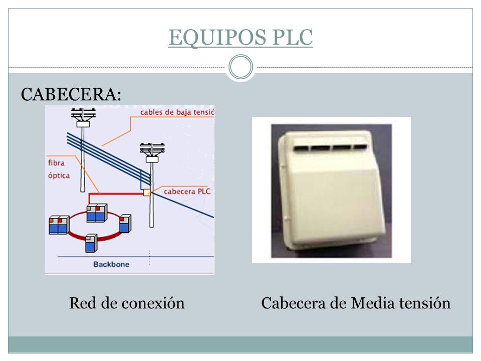 EQUIPOS PLC CABECERA: Red de conexiónCabecera de Media tensión