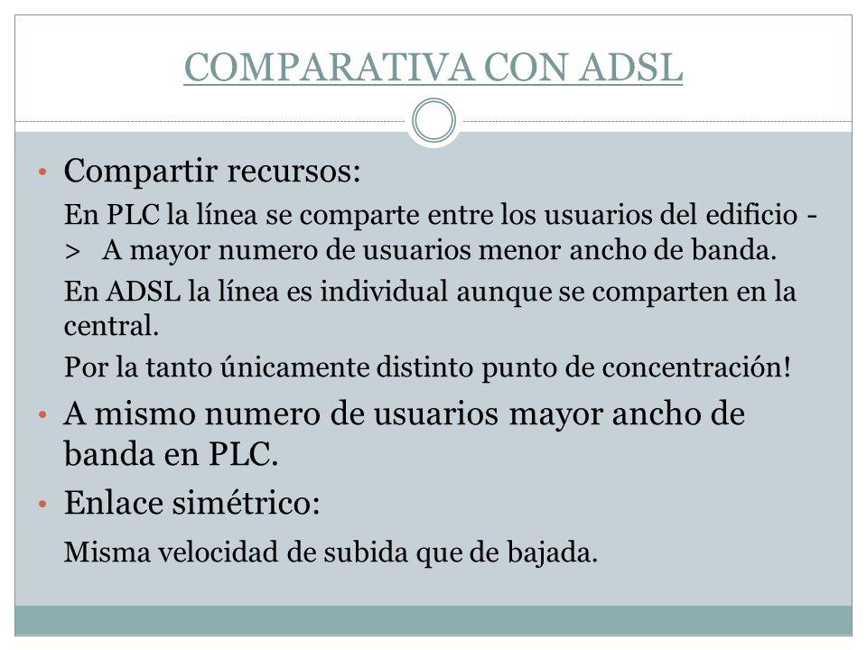 COMPARATIVA CON ADSL Compartir recursos: En PLC la línea se comparte entre los usuarios del edificio - > A mayor numero de usuarios menor ancho de ban