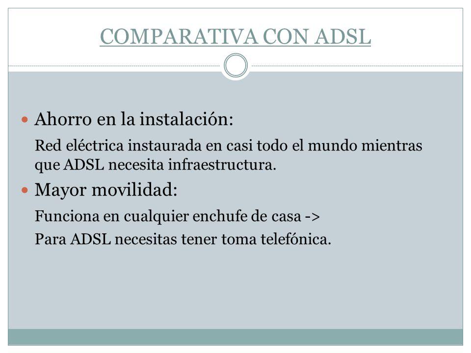 COMPARATIVA CON ADSL Ahorro en la instalación: Red eléctrica instaurada en casi todo el mundo mientras que ADSL necesita infraestructura. Mayor movili