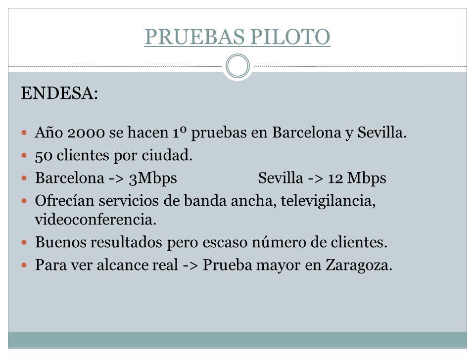 PRUEBAS PILOTO ENDESA: Año 2000 se hacen 1º pruebas en Barcelona y Sevilla. 50 clientes por ciudad. Barcelona -> 3MbpsSevilla -> 12 Mbps Ofrecían serv