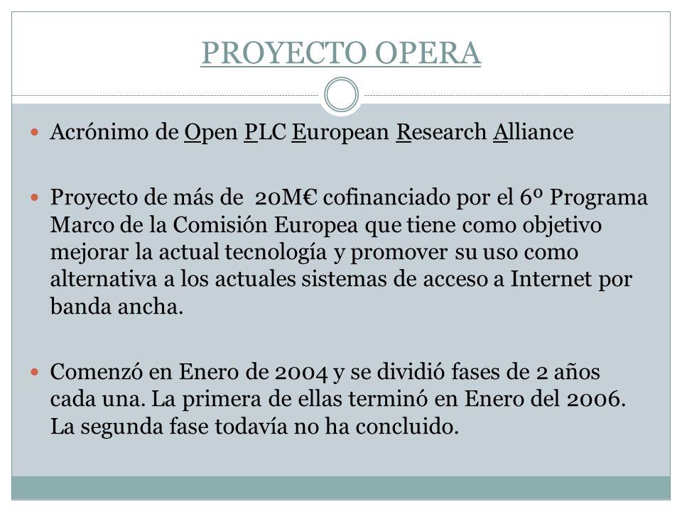 PROYECTO OPERA Acrónimo de Open PLC European Research Alliance Proyecto de más de 20M cofinanciado por el 6º Programa Marco de la Comisión Europea que