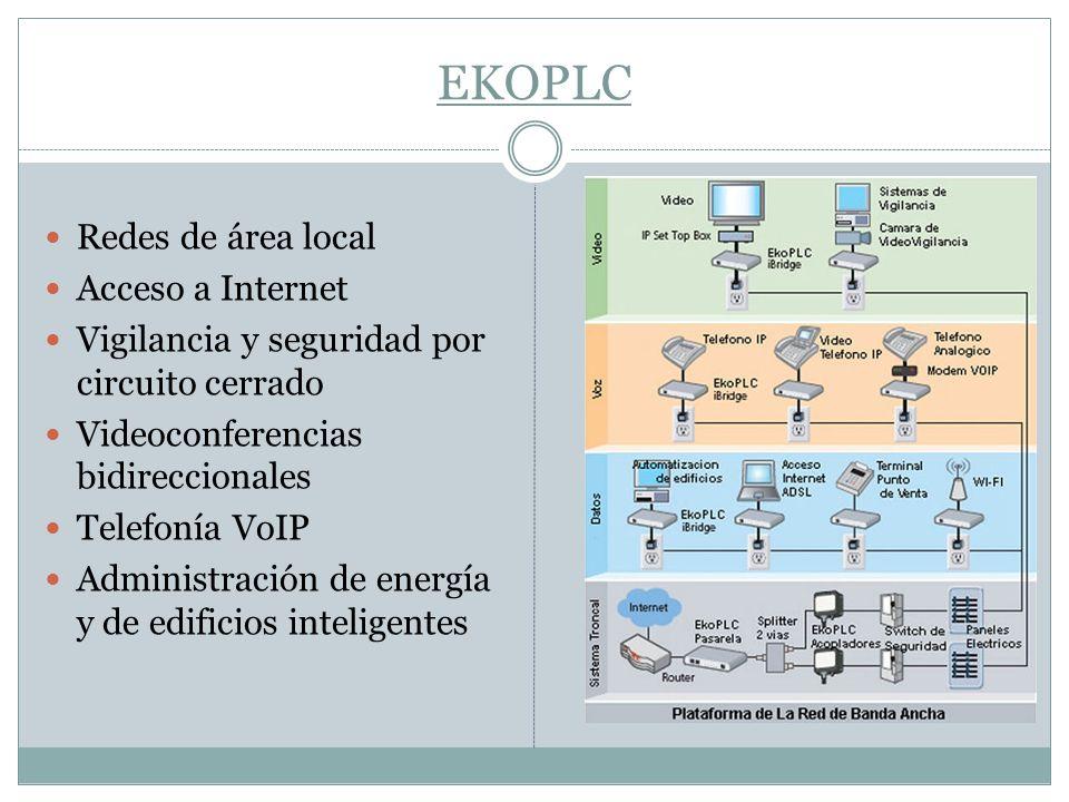 EKOPLC Redes de área local Acceso a Internet Vigilancia y seguridad por circuito cerrado Videoconferencias bidireccionales Telefonía VoIP Administraci