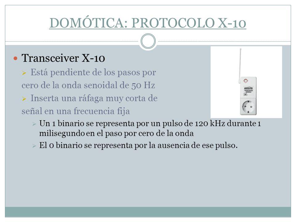 DOMÓTICA: PROTOCOLO X-10 Transceiver X-10 Está pendiente de los pasos por cero de la onda senoidal de 50 Hz Inserta una ráfaga muy corta de señal en u