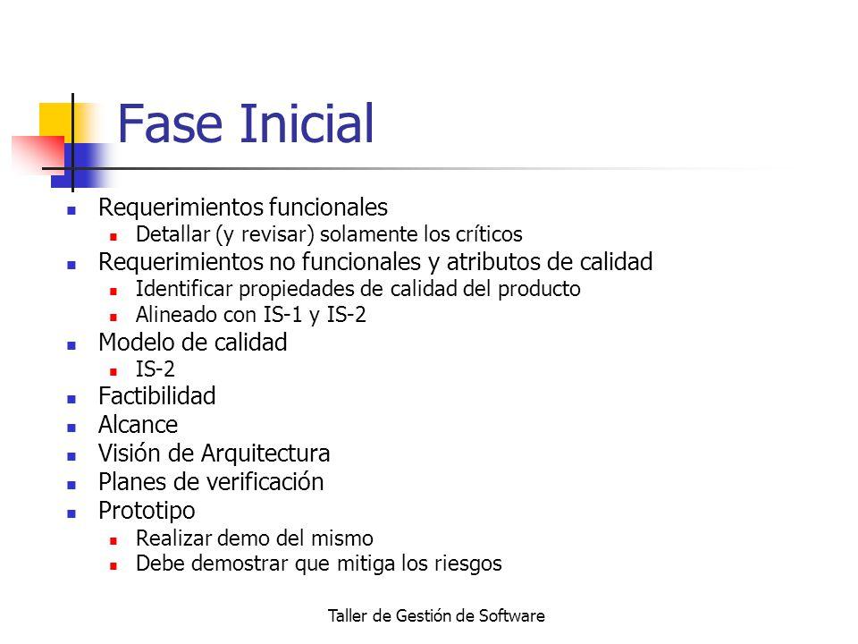 Taller de Gestión de Software Fase Inicial Requerimientos funcionales Detallar (y revisar) solamente los críticos Requerimientos no funcionales y atri