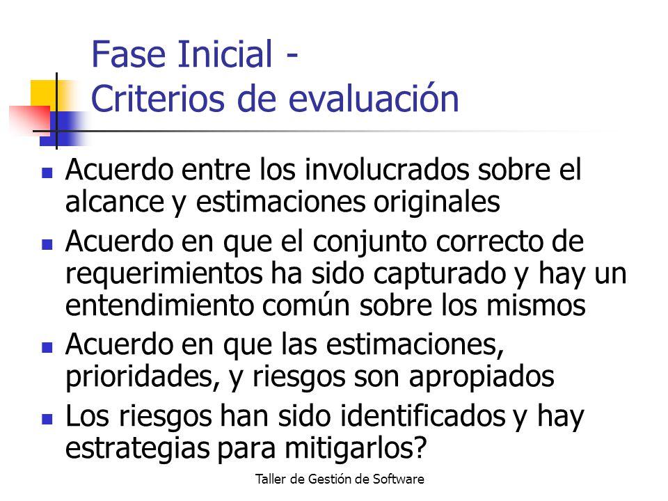 Taller de Gestión de Software Fase Inicial - Criterios de evaluación Acuerdo entre los involucrados sobre el alcance y estimaciones originales Acuerdo