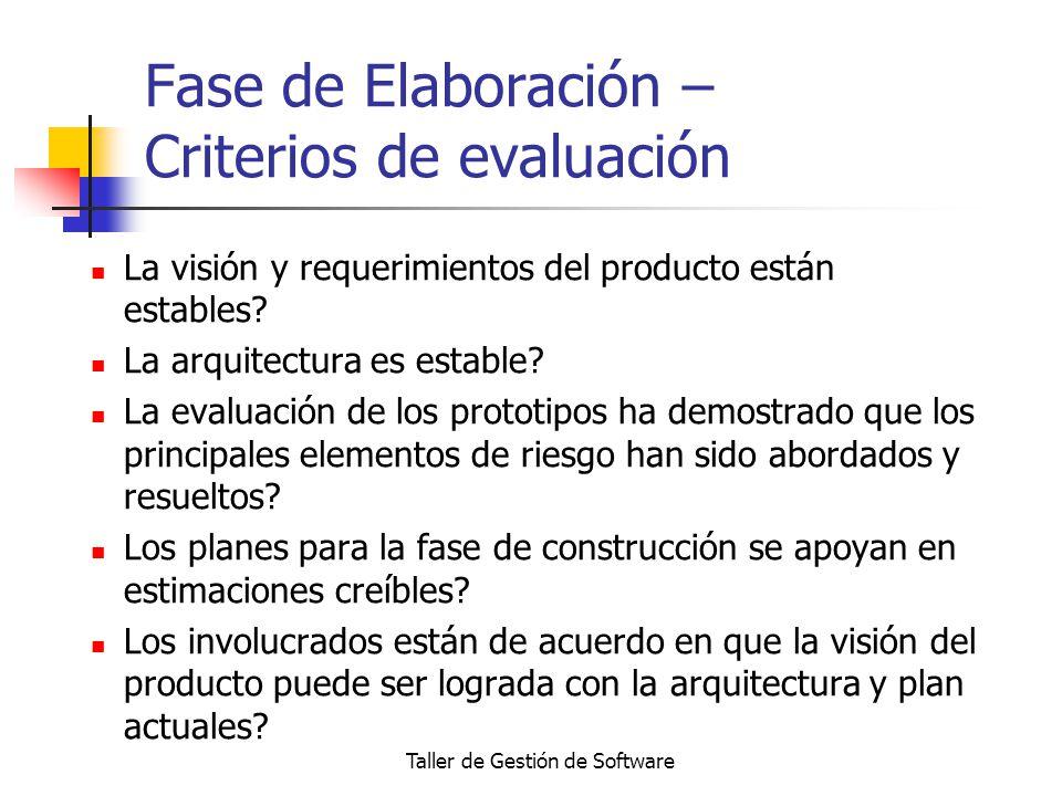 Taller de Gestión de Software Fase de Elaboración – Criterios de evaluación La visión y requerimientos del producto están estables? La arquitectura es