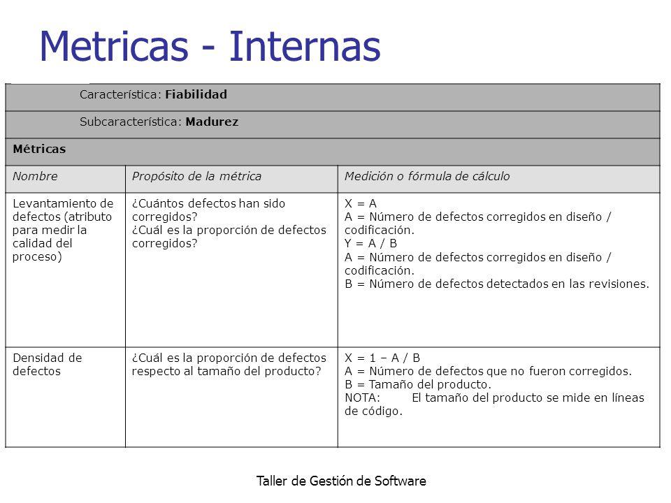 Taller de Gestión de Software Metricas - Internas Característica: Fiabilidad Subcaracterística: Madurez Métricas NombrePropósito de la métricaMedición
