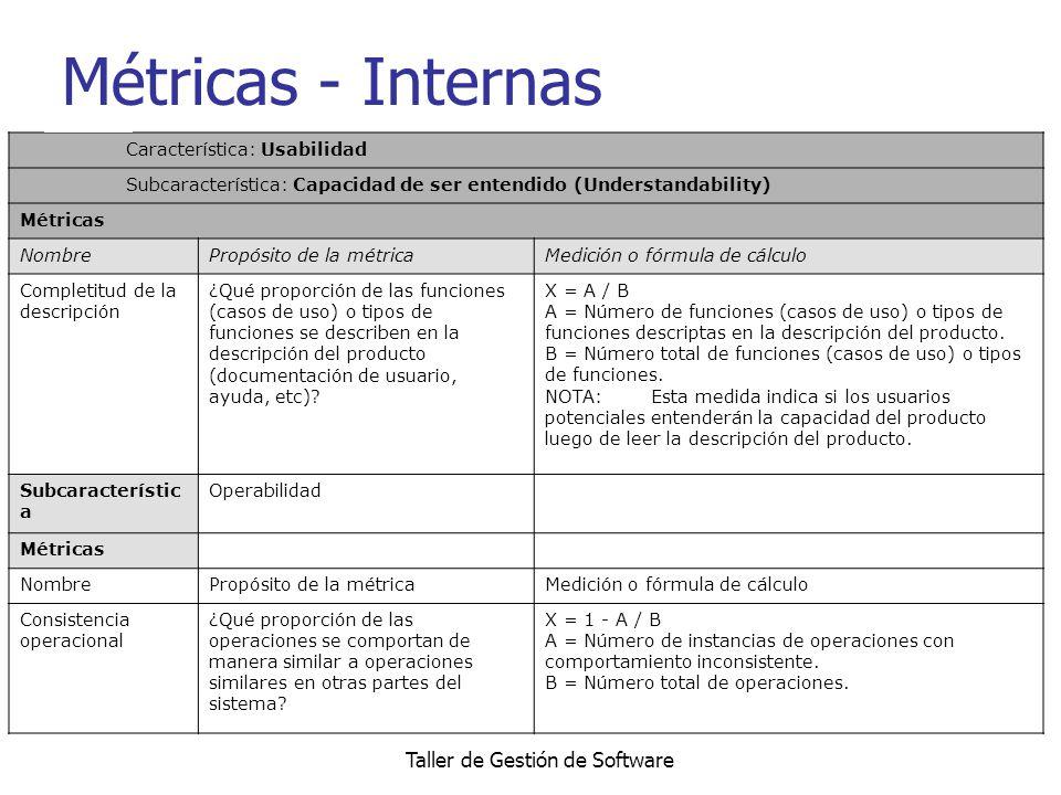 Taller de Gestión de Software Métricas - Internas Característica: Usabilidad Subcaracterística: Capacidad de ser entendido (Understandability) Métrica