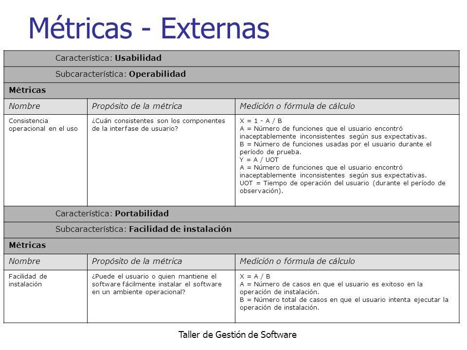 Taller de Gestión de Software Métricas - Externas Característica: Usabilidad Subcaracterística: Operabilidad Métricas NombrePropósito de la métricaMed