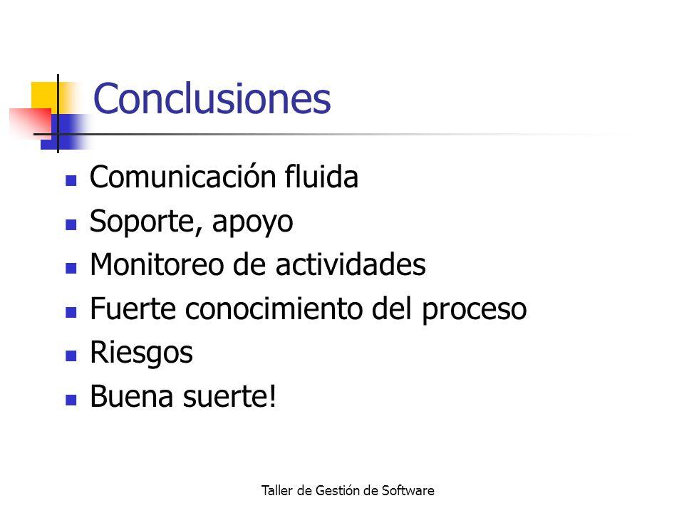 Taller de Gestión de Software Conclusiones Comunicación fluida Soporte, apoyo Monitoreo de actividades Fuerte conocimiento del proceso Riesgos Buena s