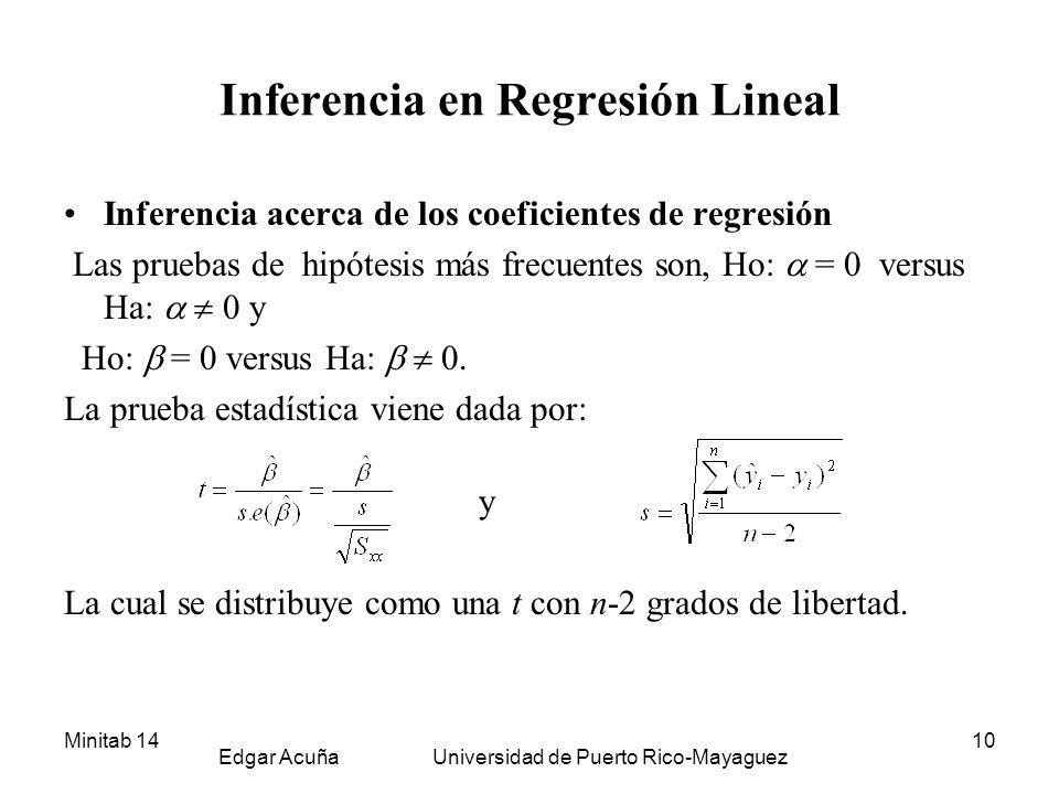 Minitab 14 Edgar Acuña Universidad de Puerto Rico-Mayaguez 10 Inferencia en Regresión Lineal Inferencia acerca de los coeficientes de regresión Las pr