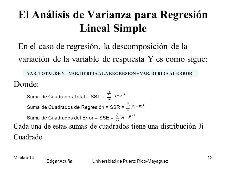 Minitab 14 Edgar Acuña Universidad de Puerto Rico-Mayaguez 12 El Análisis de Varianza para Regresión Lineal Simple En el caso de regresión, la descomp