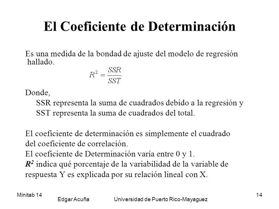 Minitab 14 Edgar Acuña Universidad de Puerto Rico-Mayaguez 14 El Coeficiente de Determinación Es una medida de la bondad de ajuste del modelo de regre