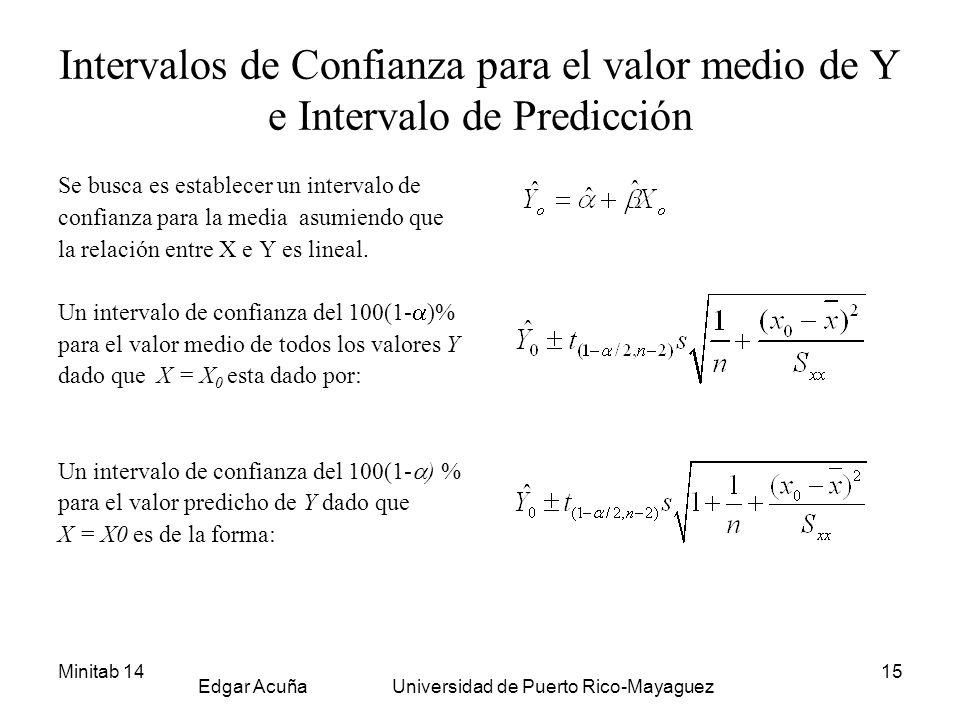 Minitab 14 Edgar Acuña Universidad de Puerto Rico-Mayaguez 15 Intervalos de Confianza para el valor medio de Y e Intervalo de Predicción Se busca es e