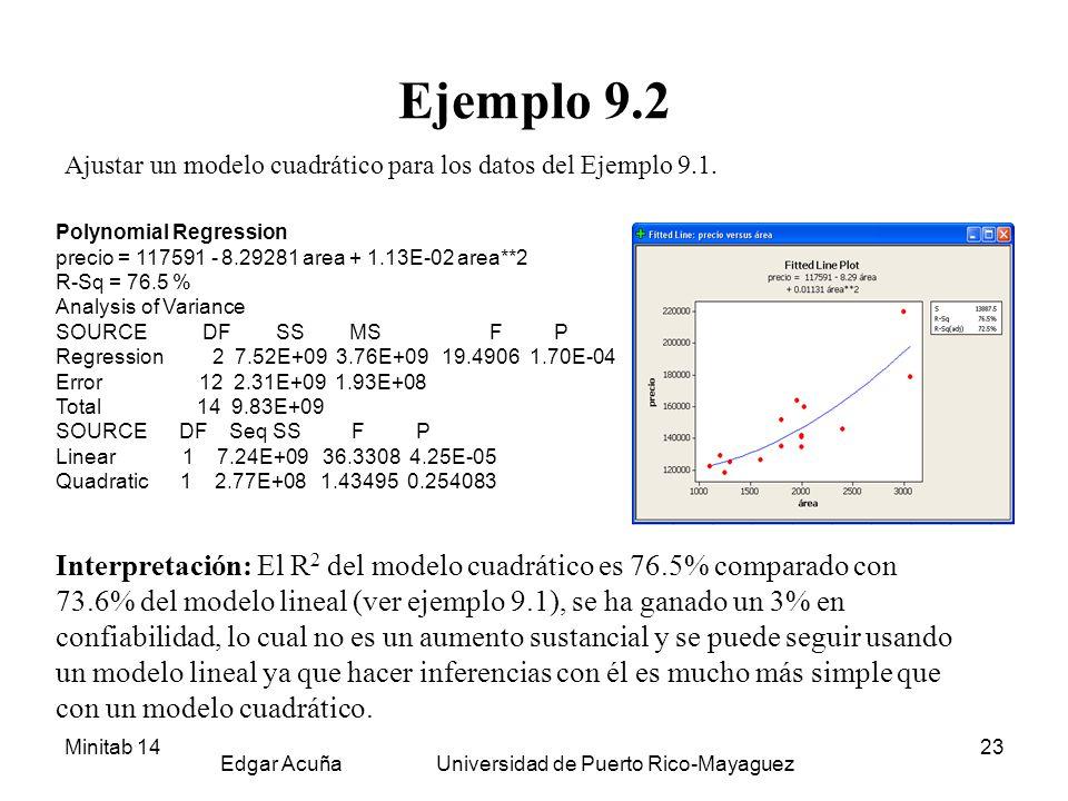 Minitab 14 Edgar Acuña Universidad de Puerto Rico-Mayaguez 23 Ejemplo 9.2 Ajustar un modelo cuadrático para los datos del Ejemplo 9.1. Polynomial Regr