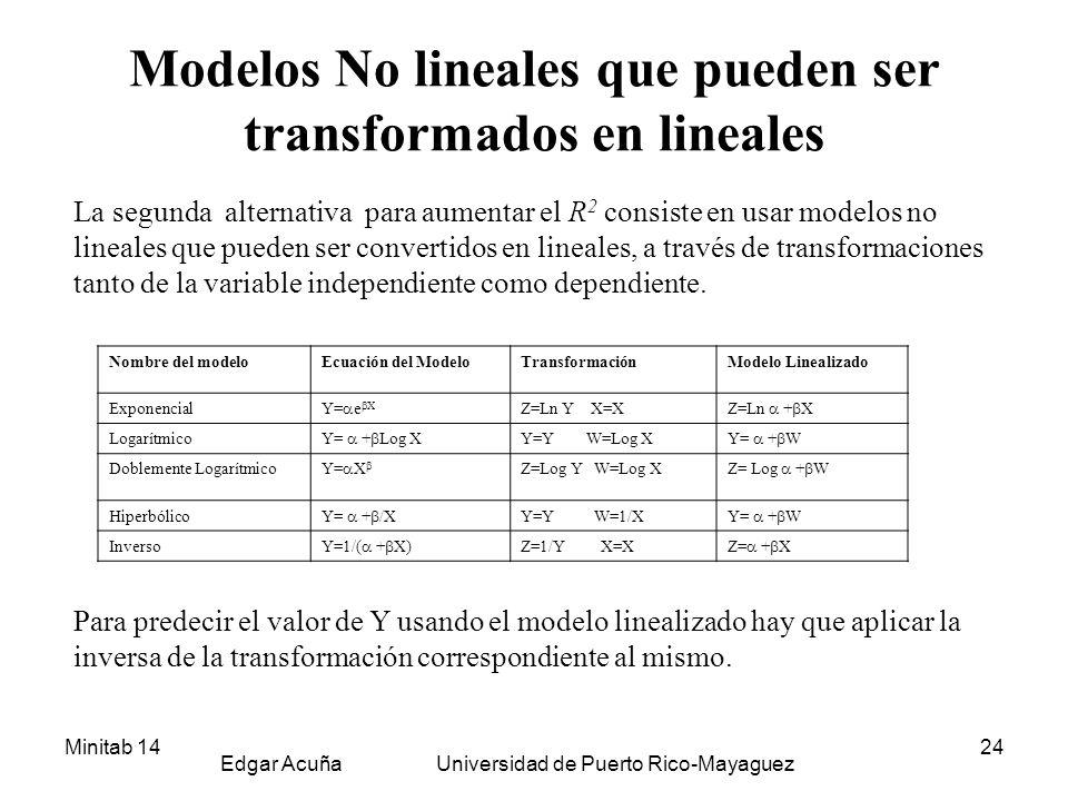 Minitab 14 Edgar Acuña Universidad de Puerto Rico-Mayaguez 24 Modelos No lineales que pueden ser transformados en lineales Nombre del modeloEcuación d