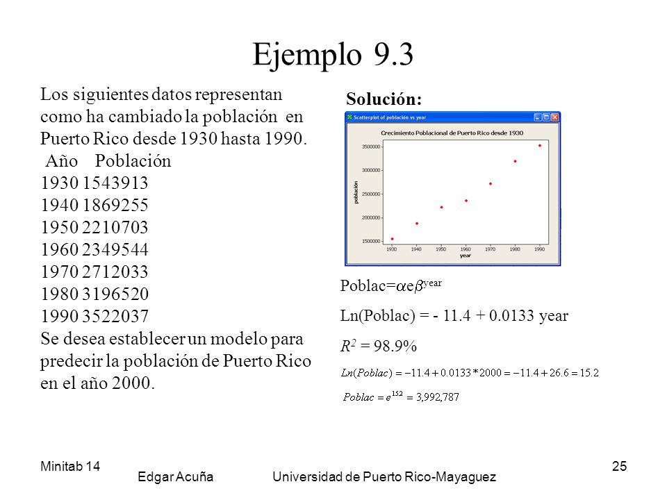 Minitab 14 Edgar Acuña Universidad de Puerto Rico-Mayaguez 25 Ejemplo 9.3 Los siguientes datos representan como ha cambiado la población en Puerto Ric