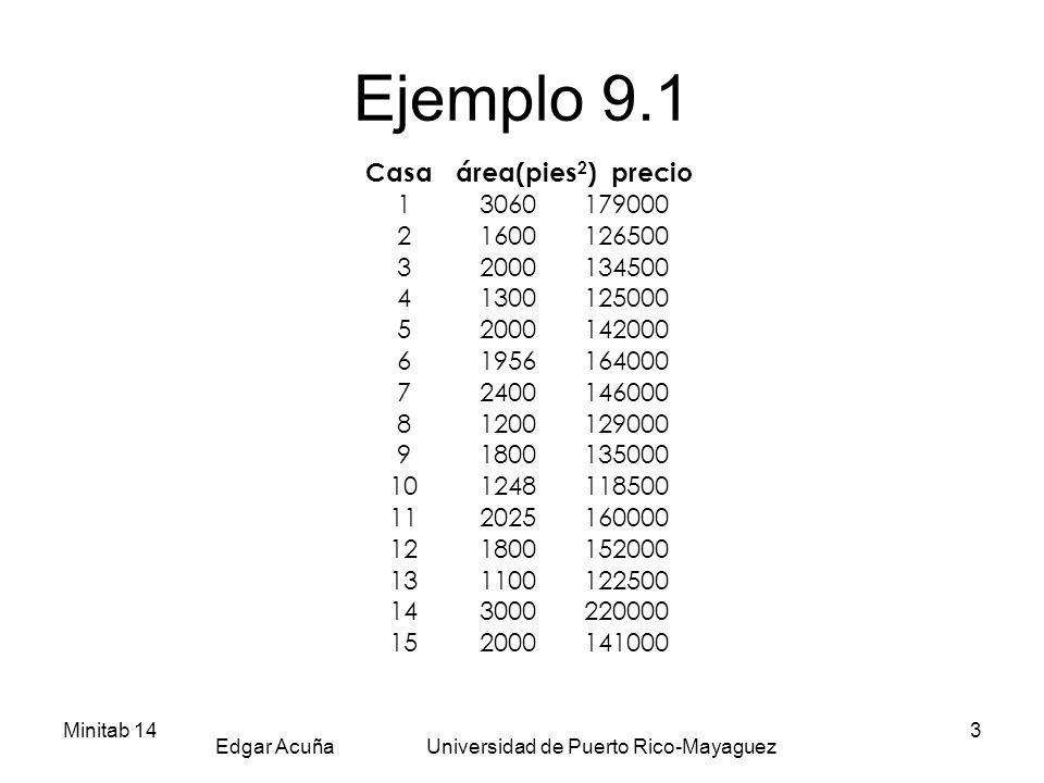 Minitab 14 Edgar Acuña Universidad de Puerto Rico-Mayaguez 3 Ejemplo 9.1 Casaárea(pies 2 ) precio 1 3060 179000 2 1600 126500 3 2000 134500 4 1300 125
