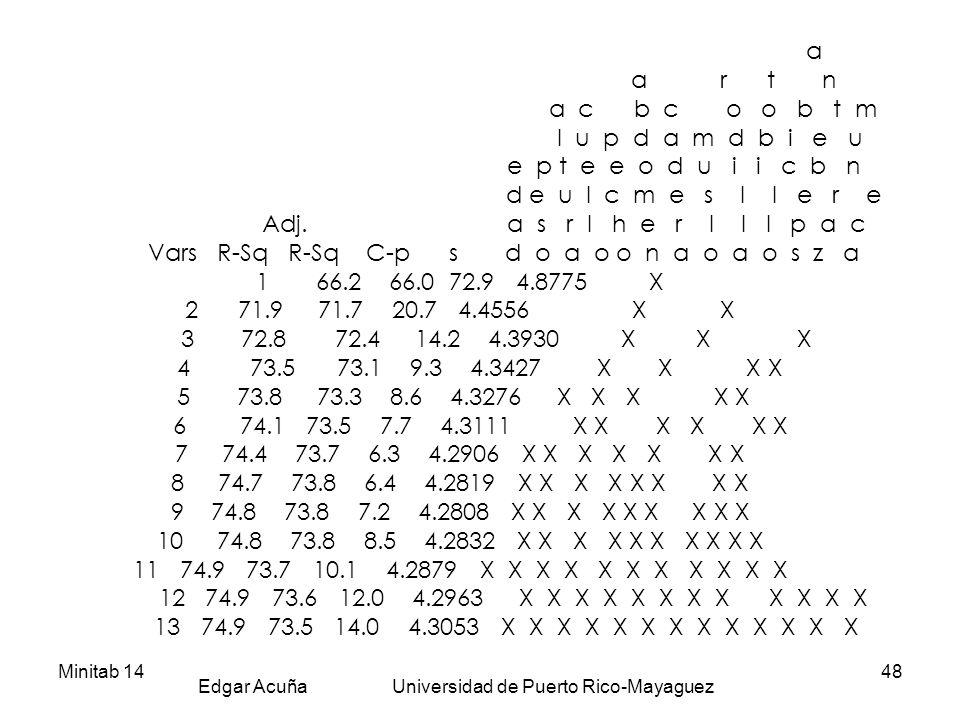 Minitab 14 Edgar Acuña Universidad de Puerto Rico-Mayaguez 48 a a r t n a c b c o o b t m l u p d a m d b i e u e p t e e o d u i i c b n d e u l c m