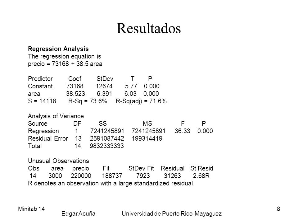 Minitab 14 Edgar Acuña Universidad de Puerto Rico-Mayaguez 29 Ejemplo 9.4 (cont.) Analysis of Variance Source DF SS MS F P Regression 3 6952.0 2317.3 19.54 0.000 Residual Error 46 5454.8 118.6 Total 49 12406.9 Interpretación: El coeficiente de una variable predictora indica el cambio promedio en la variable de respuesta igs cuando, se incrementa en una unidad la variable predictora asumiendo que las otras variables permanecen constantes.