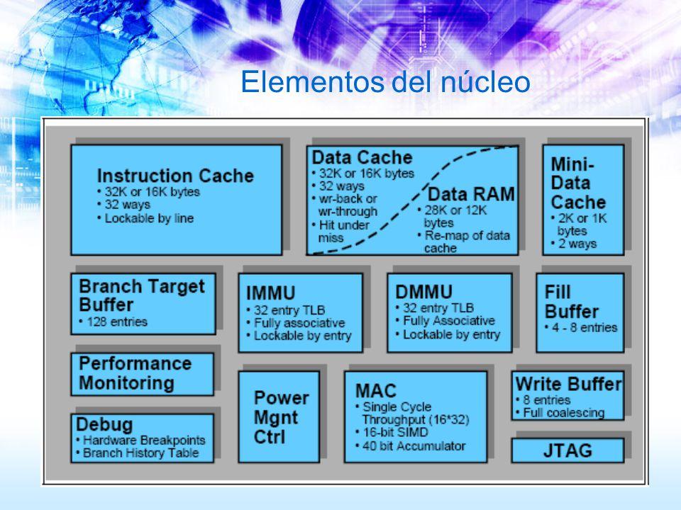 Elementos del núcleo