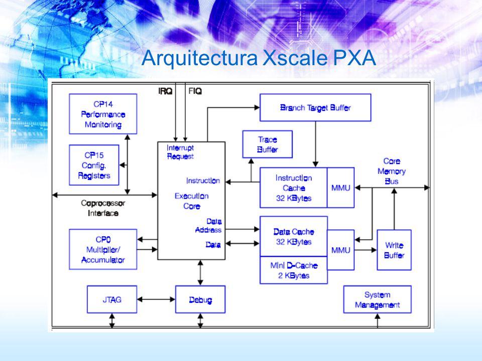 Arquitectura Xscale PXA