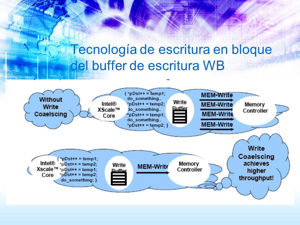 Tecnología de escritura en bloque del buffer de escritura WB
