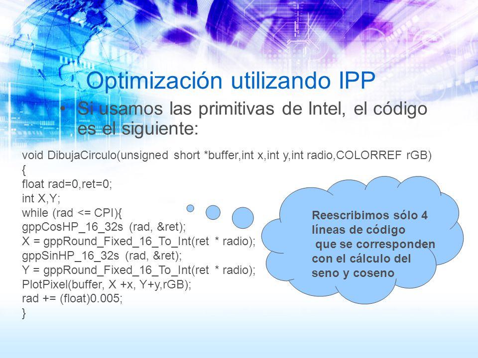 void DibujaCirculo(unsigned short *buffer,int x,int y,int radio,COLORREF rGB) { float rad=0,ret=0; int X,Y; while (rad <= CPI){ gppCosHP_16_32s (rad,
