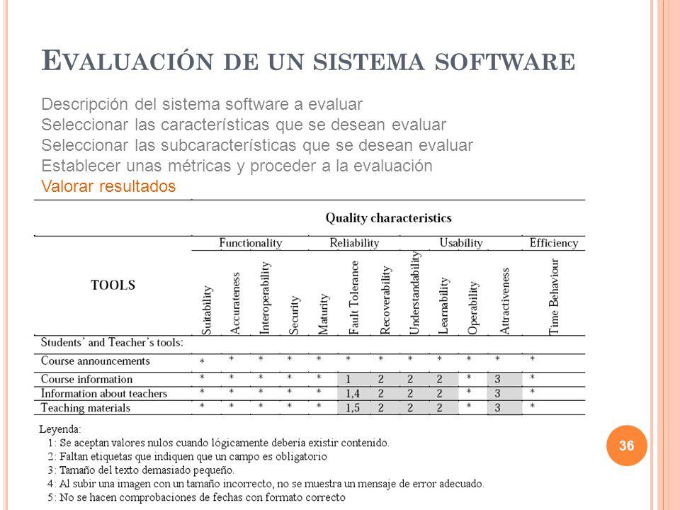 Descripción del sistema software a evaluar Seleccionar las características que se desean evaluar Seleccionar las subcaracterísticas que se desean evaluar Establecer unas métricas y proceder a la evaluación Valorar resultados 36 E VALUACIÓN DE UN SISTEMA SOFTWARE