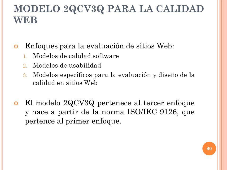 Enfoques para la evaluación de sitios Web: 1.Modelos de calidad software 2.