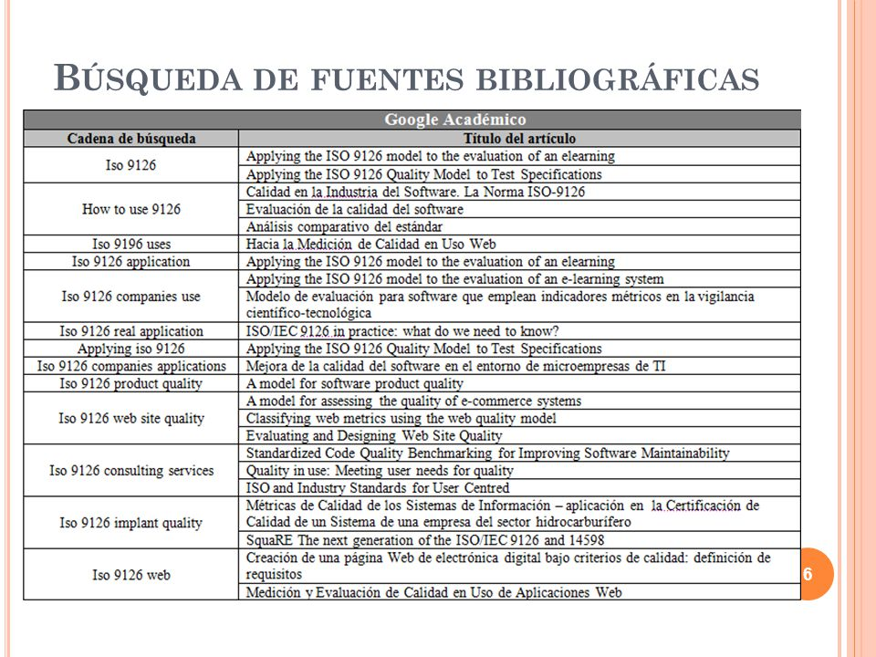 6 B ÚSQUEDA DE FUENTES BIBLIOGRÁFICAS
