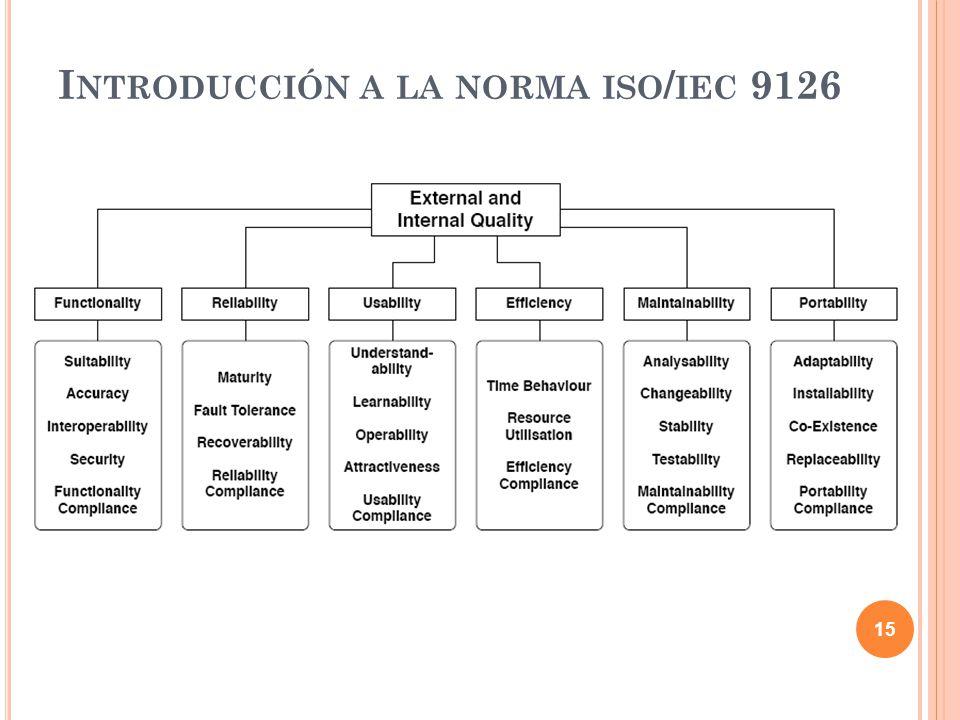 C ONTENIDO Objetivo de la revisión sistemática Búsqueda de fuentes bibliográficas Selección de fuentes bibliográficas Informe de la revisión sistemática Introducción a la norma ISO/IEC 9126 Características de la norma ISO/IEC 9126 Aplicación de la norma para la evaluación de un producto software Calidad en el uso y la mantenibilidad de un producto software Modelo 2QCV3Q Conclusiones 16