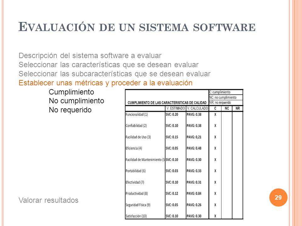 30 Descripción del sistema software a evaluar Seleccionar las características que se desean evaluar Seleccionar las subcaracterísticas que se desean evaluar Establecer unas métricas y proceder a la evaluación Valorar resultados De las 29 subcaracterísticas de calidad interna y externa, 16 se cumplen, 7 no se cumplen y 6 no son requeridas.